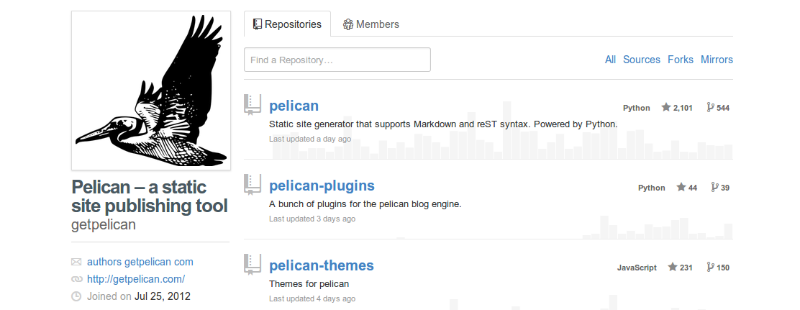 Pelican logo and GitHub account
